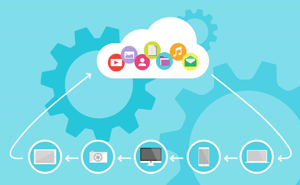 Top 10 Cloud Computing Companies